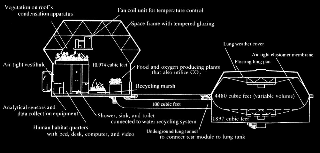 Test Module at Biosphere 2
